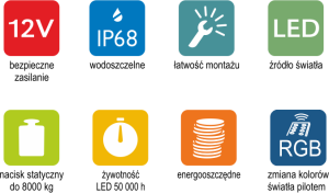 ikony (3)